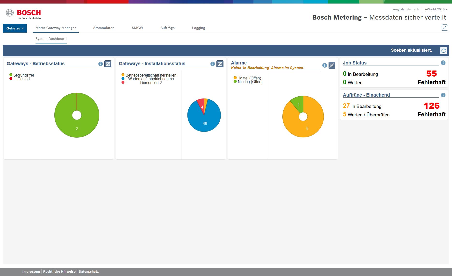 Screenshot des Bosch.IO Smart Meter Gateway Administration Dashboards