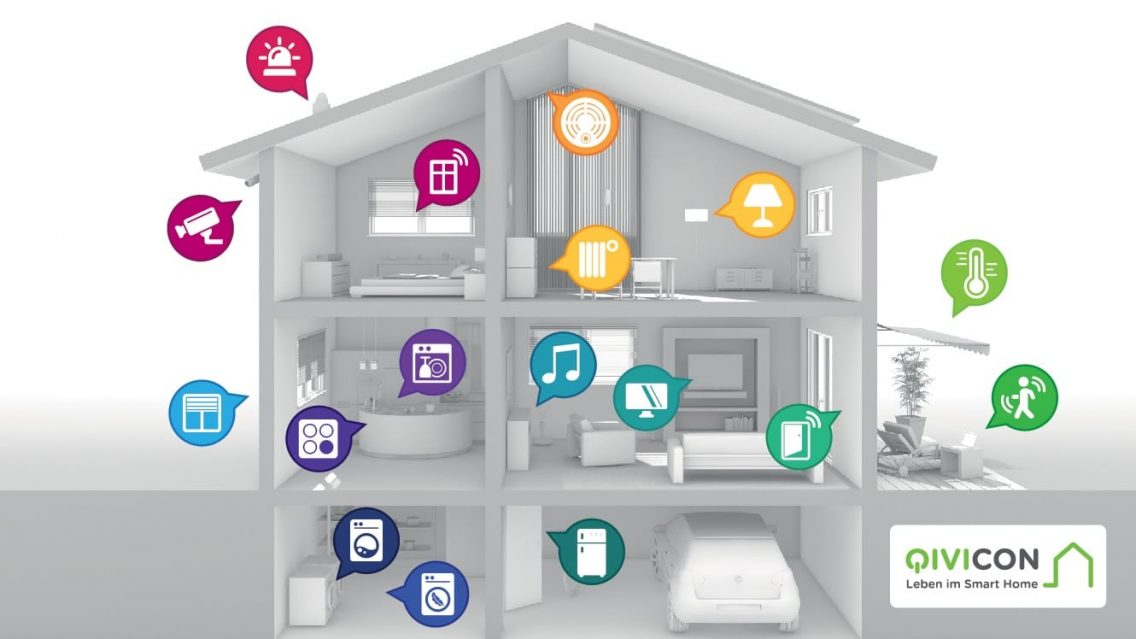 Graphic explaining the Qivicon smart home living